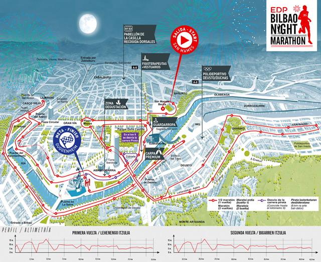 Marathon Bibao